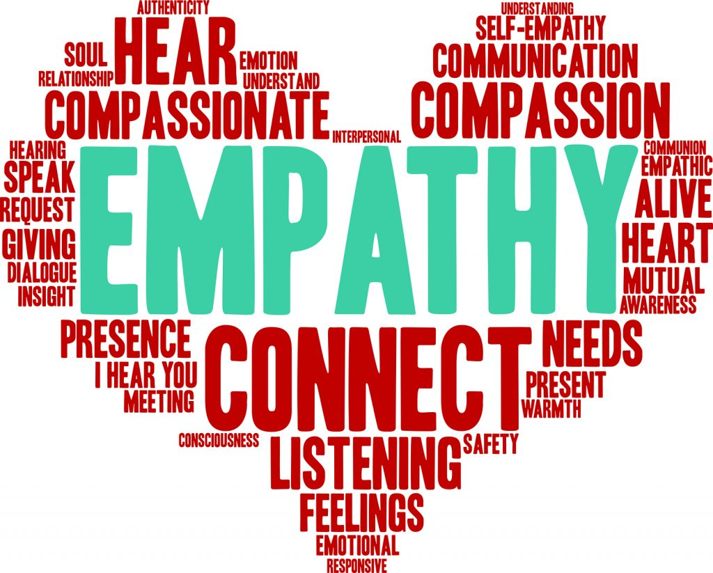 Learn and deepen empathy and empathic communication
